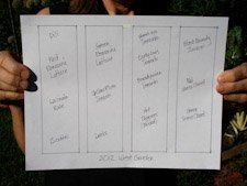A Simple Pen-and-Paper Garden Plan: Works for Me!